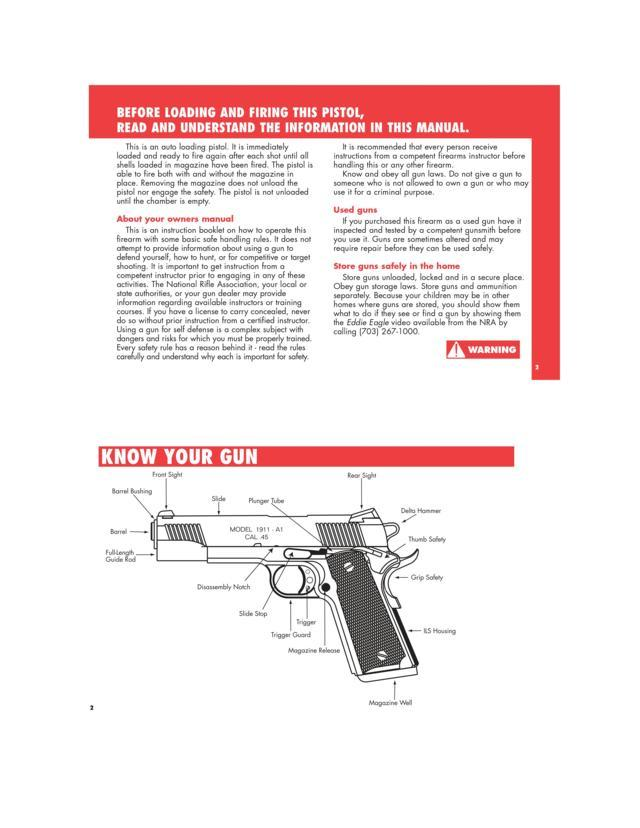 Springfield Armory 1911 – Manual