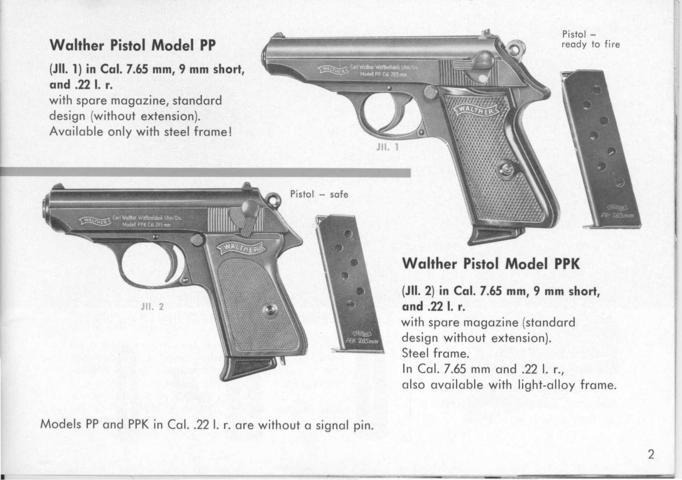 Walther PP / PPK – Manual