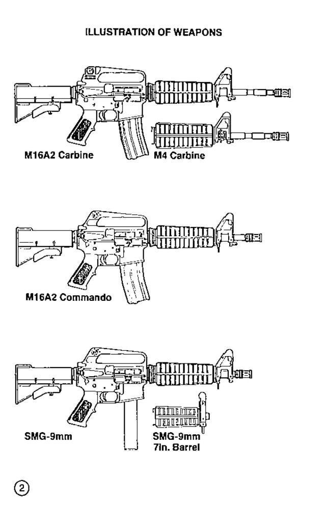 Colt M16 A2 Commando M4 9mm SMG Manual