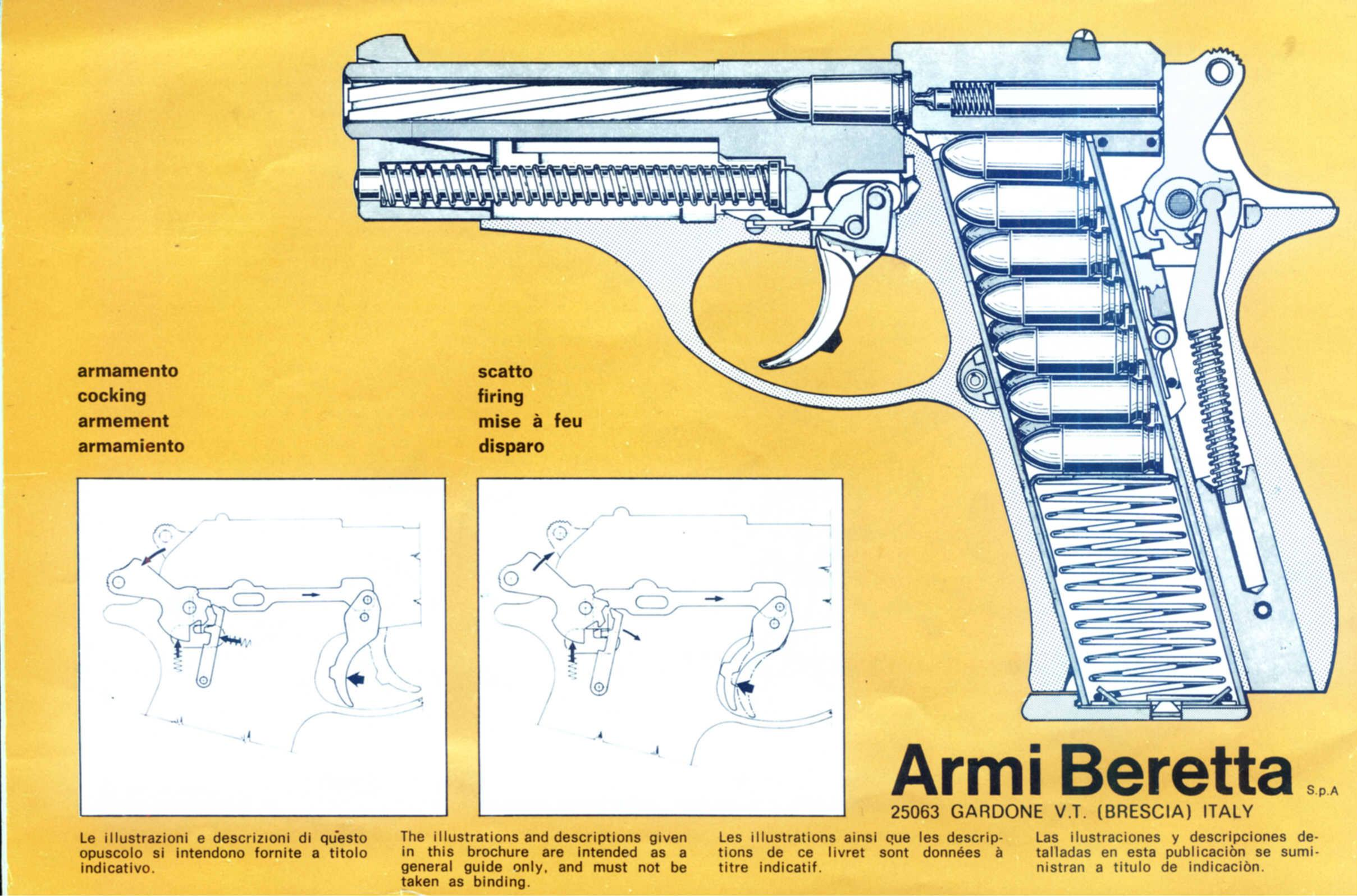 Beretta 81/84 – Manual