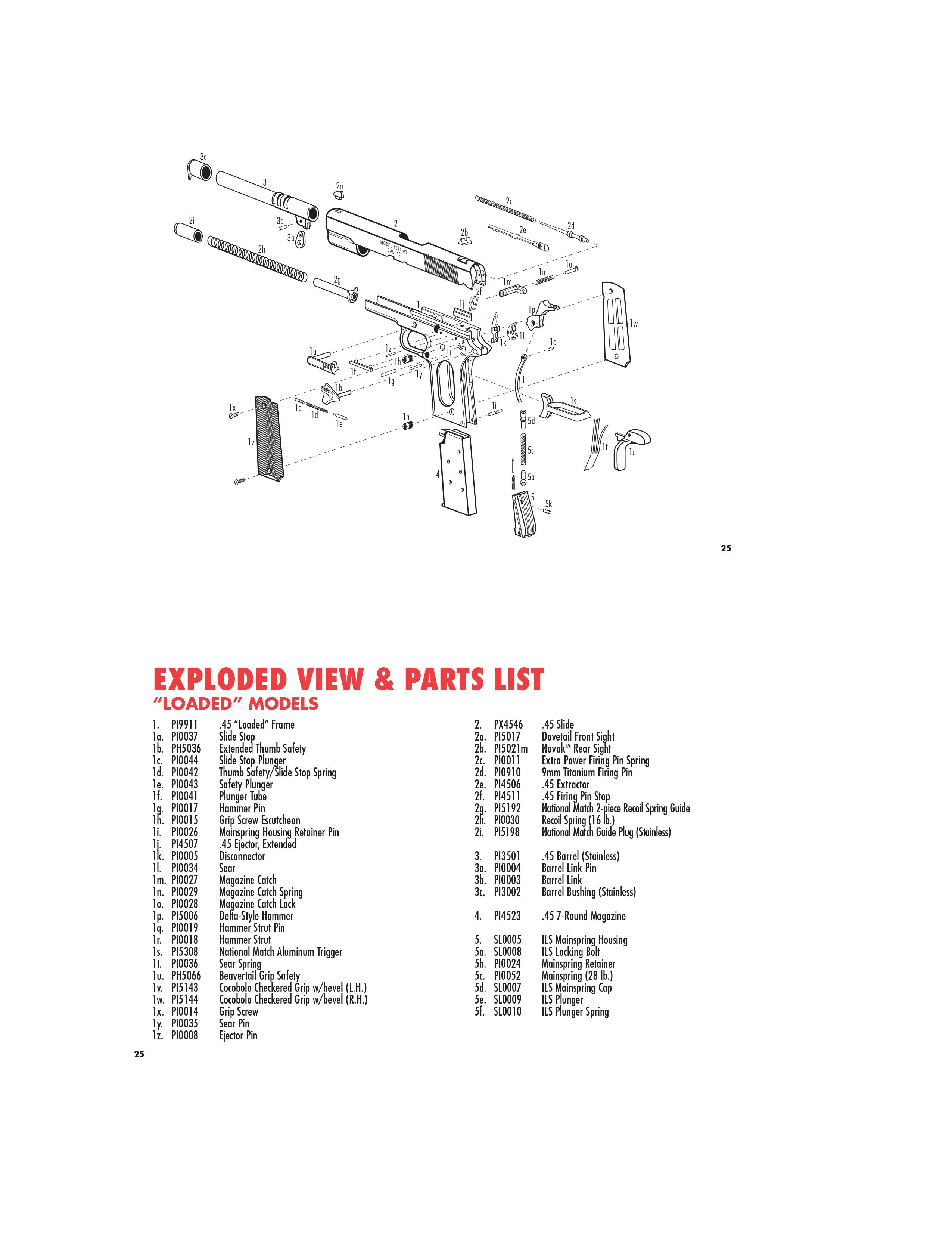 Springfield Armory 1911 Manual Colt Model 1911a1 Parts Diagram Download The In Pdf Format